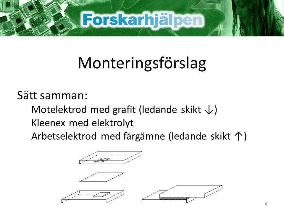 Monteringsförslag Sätt samman: Motelektrod med grafit (ledande skikt ↓) Kleenex med elektrolyt Arbetselektrod med färgämne (ledande skikt ↑) 9