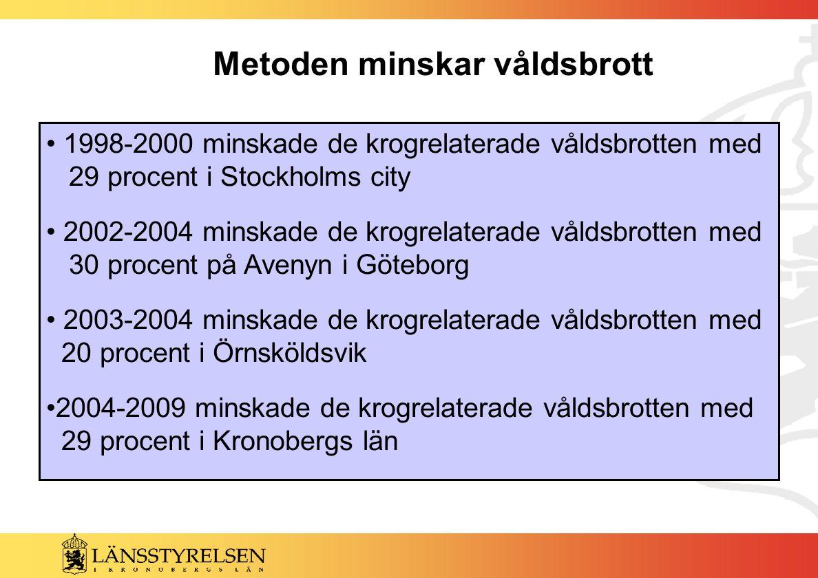 1998-2000 minskade de krogrelaterade våldsbrotten med 29 procent i Stockholms city 2002-2004 minskade de krogrelaterade våldsbrotten med 30 procent på Avenyn i Göteborg 2003-2004 minskade de krogrelaterade våldsbrotten med 20 procent i Örnsköldsvik 2004-2009 minskade de krogrelaterade våldsbrotten med 29 procent i Kronobergs län Metoden minskar våldsbrott