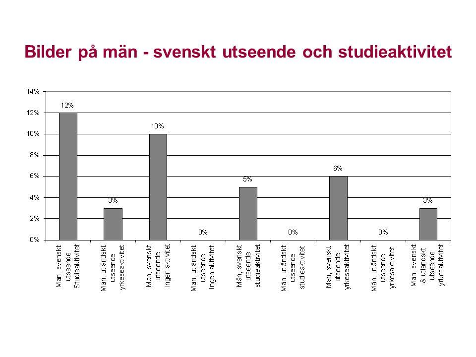 Bilder på män - svenskt utseende och studieaktivitet