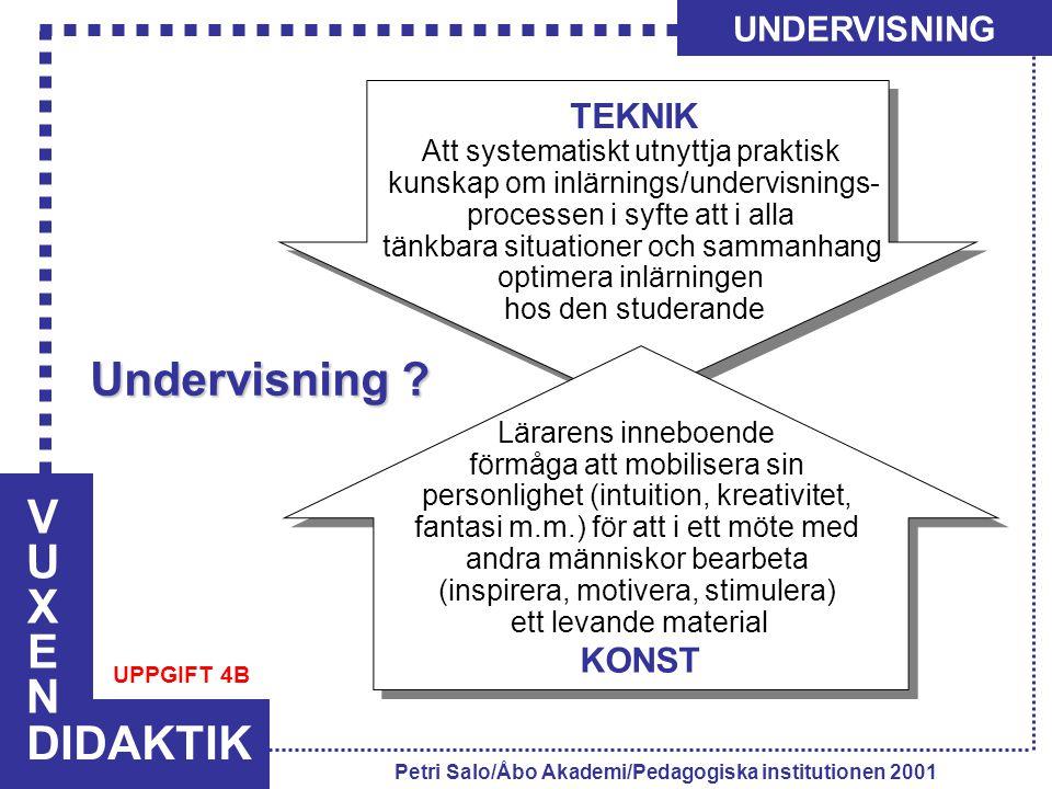 VUXENVUXEN DIDAKTIK UNDERVISNING Petri Salo/Åbo Akademi/Pedagogiska institutionen 2001 Undervisning ? TEKNIK Att systematiskt utnyttja praktisk kunska
