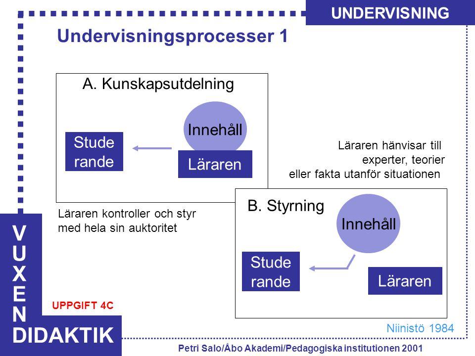 Innehåll VUXENVUXEN DIDAKTIK UNDERVISNING Petri Salo/Åbo Akademi/Pedagogiska institutionen 2001 Undervisningsprocesser 2 Läraren Stude rande C.