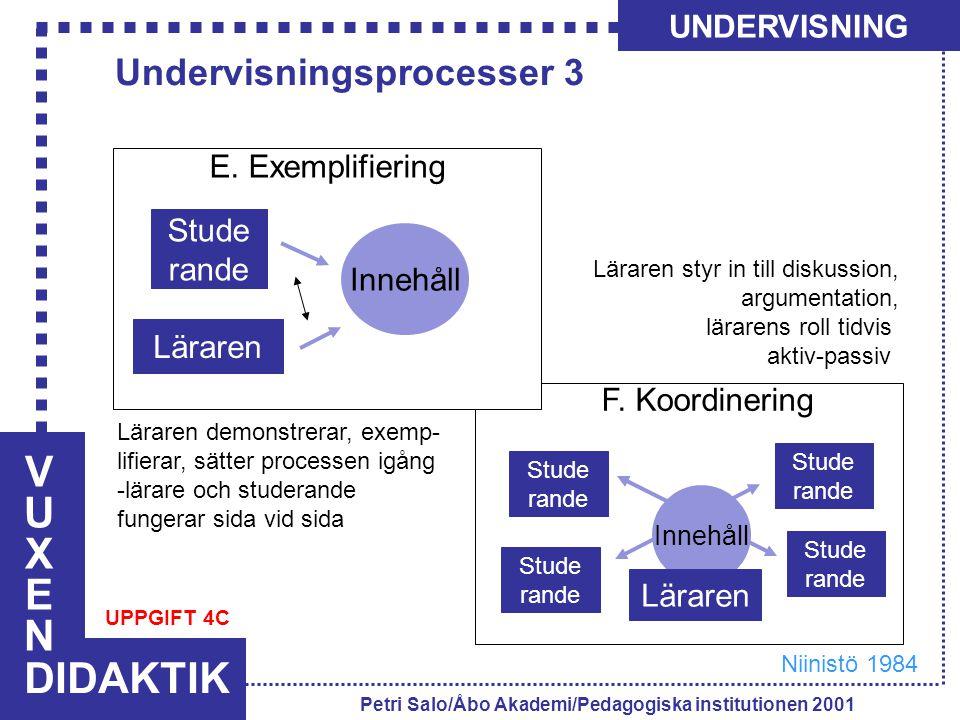 Innehåll VUXENVUXEN DIDAKTIK UNDERVISNING Petri Salo/Åbo Akademi/Pedagogiska institutionen 2001 Undervisningsprocesser 3 Läraren Stude rande E.
