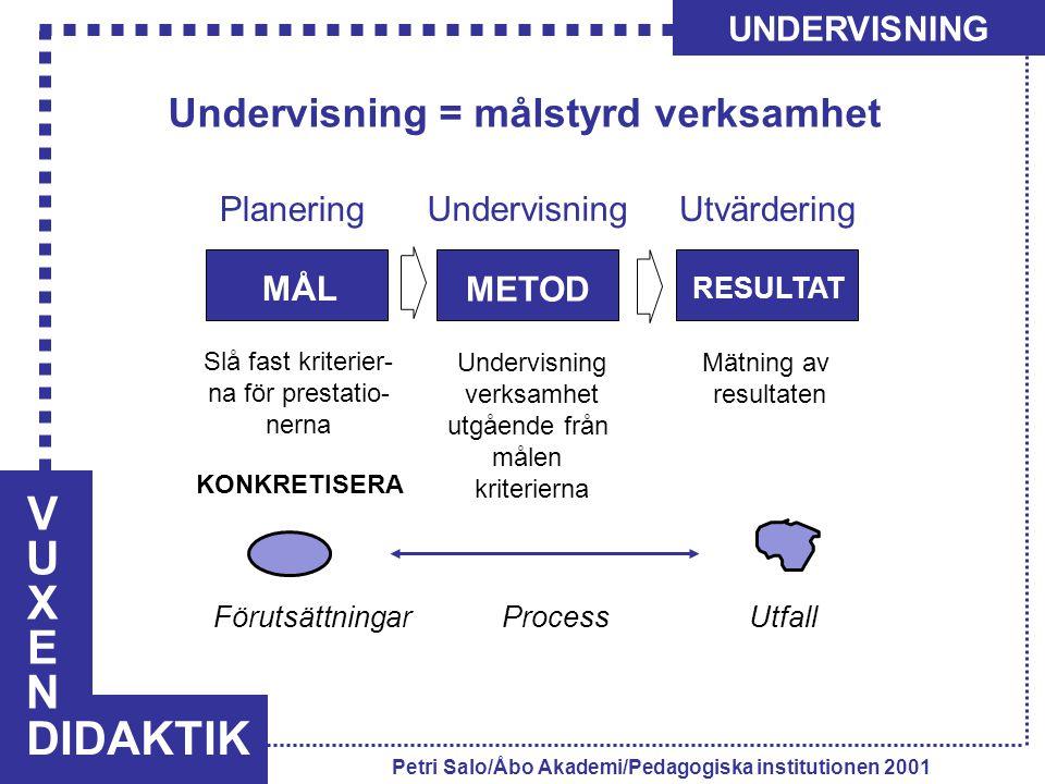 VUXENVUXEN DIDAKTIK UNDERVISNING Petri Salo/Åbo Akademi/Pedagogiska institutionen 2001 MÅL Planering Undervisning Utvärdering Slå fast kriterier- na f