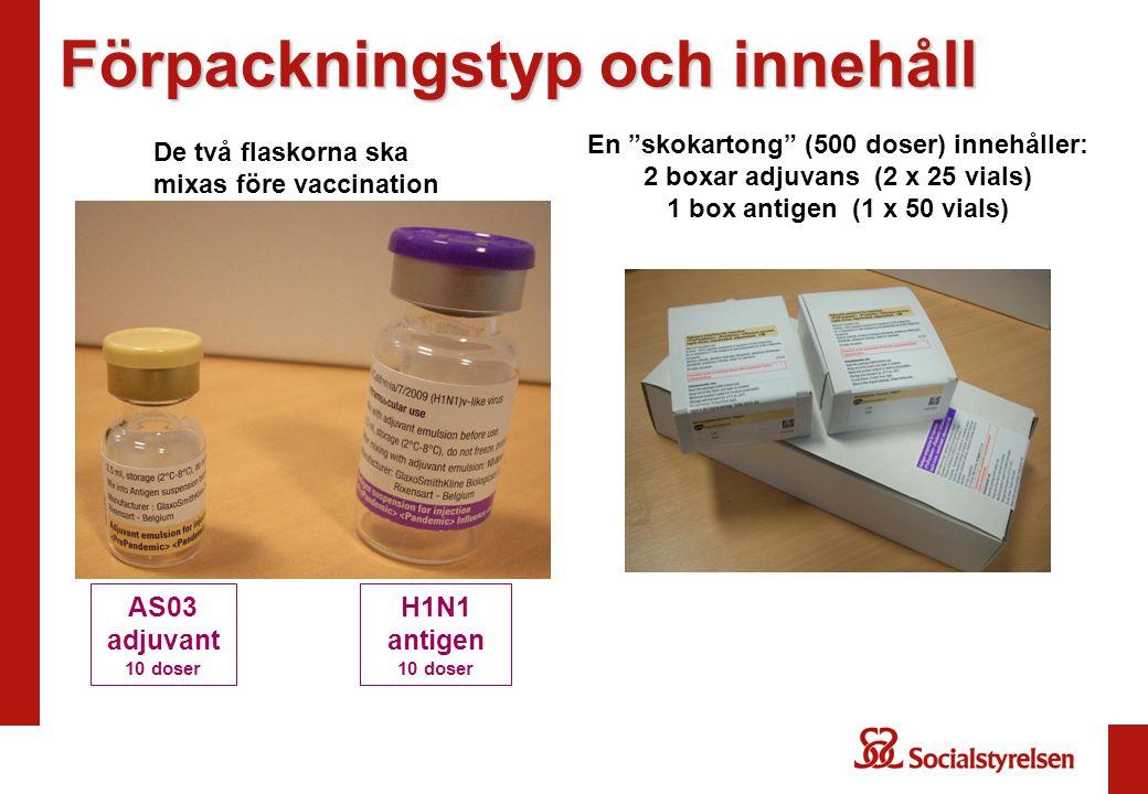 """De två flaskorna ska mixas före vaccination AS03 adjuvant 10 doser H1N1 antigen 10 doser En """"skokartong"""" (500 doser) innehåller: 2 boxar adjuvans (2 x"""