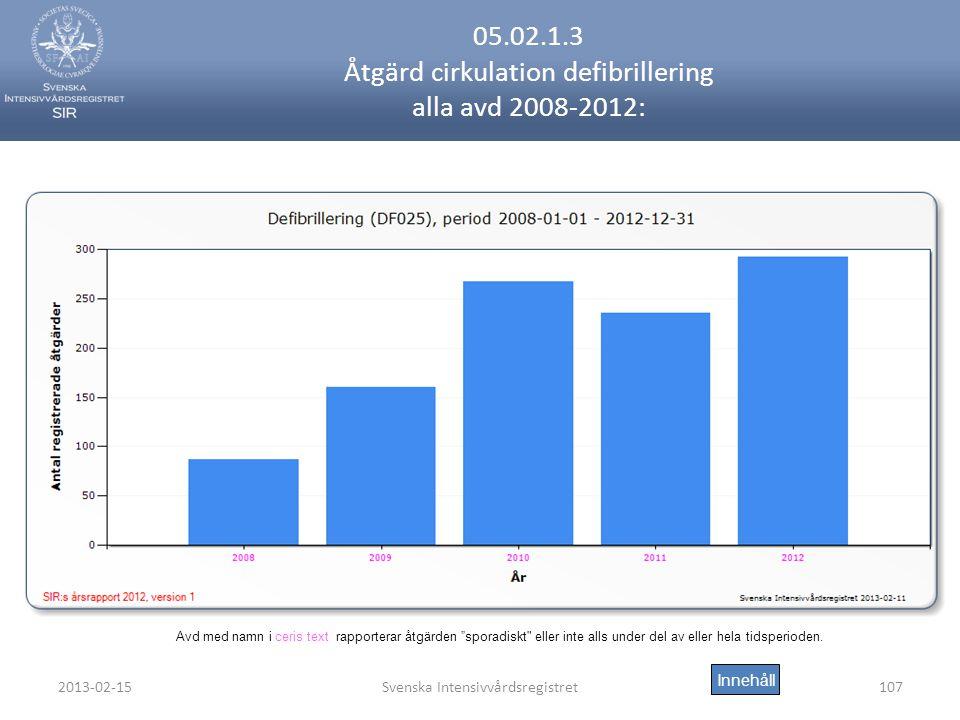 2013-02-15Svenska Intensivvårdsregistret107 05.02.1.3 Åtgärd cirkulation defibrillering alla avd 2008-2012: Innehåll Avd med namn i ceris text rapporterar åtgärden sporadiskt eller inte alls under del av eller hela tidsperioden.