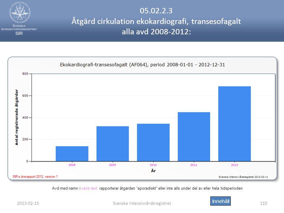 2013-02-15Svenska Intensivvårdsregistret110 05.02.2.3 Åtgärd cirkulation ekokardiografi, transesofagalt alla avd 2008-2012: Innehåll Avd med namn i ceris text rapporterar åtgärden sporadiskt eller inte alls under del av eller hela tidsperioden.