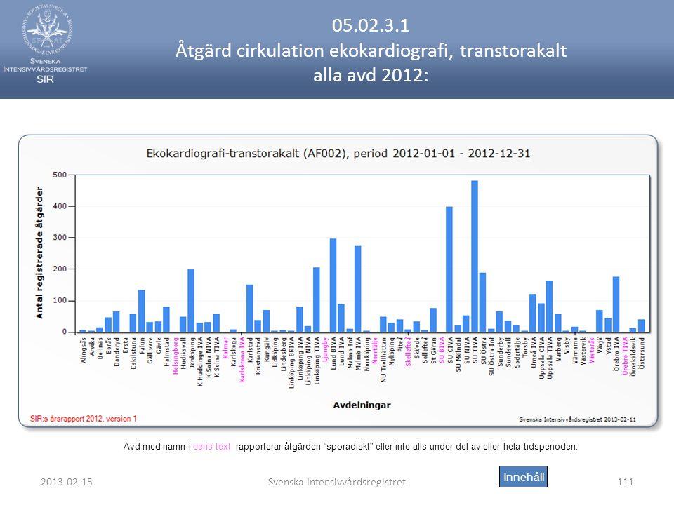 2013-02-15Svenska Intensivvårdsregistret111 05.02.3.1 Åtgärd cirkulation ekokardiografi, transtorakalt alla avd 2012: Innehåll Avd med namn i ceris text rapporterar åtgärden sporadiskt eller inte alls under del av eller hela tidsperioden.