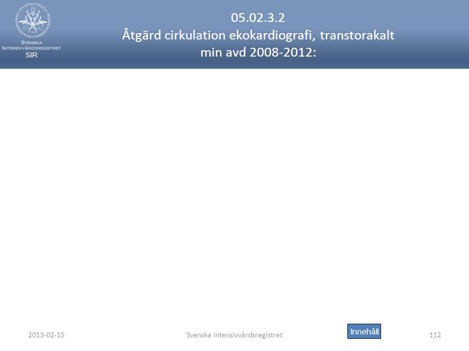 2013-02-15Svenska Intensivvårdsregistret112 05.02.3.2 Åtgärd cirkulation ekokardiografi, transtorakalt min avd 2008-2012: Innehåll
