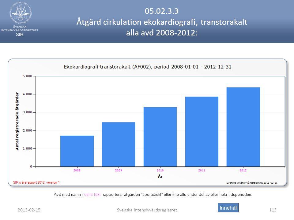 2013-02-15Svenska Intensivvårdsregistret113 05.02.3.3 Åtgärd cirkulation ekokardiografi, transtorakalt alla avd 2008-2012: Innehåll Avd med namn i ceris text rapporterar åtgärden sporadiskt eller inte alls under del av eller hela tidsperioden.