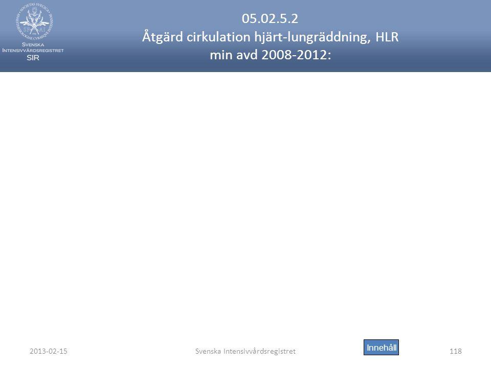 2013-02-15Svenska Intensivvårdsregistret118 05.02.5.2 Åtgärd cirkulation hjärt-lungräddning, HLR min avd 2008-2012: Innehåll