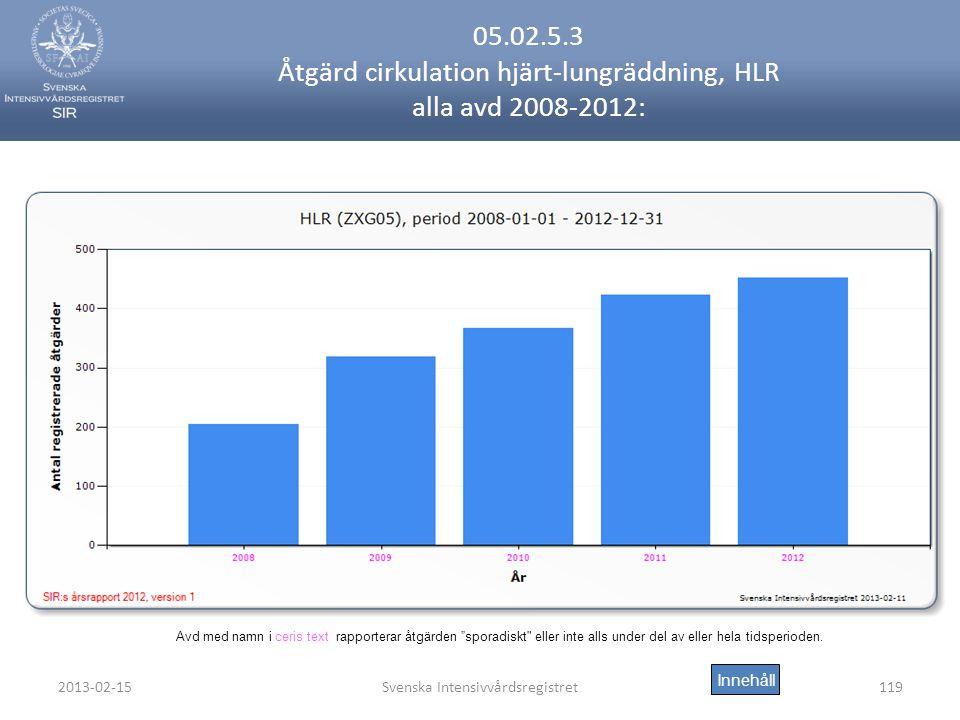 2013-02-15Svenska Intensivvårdsregistret119 05.02.5.3 Åtgärd cirkulation hjärt-lungräddning, HLR alla avd 2008-2012: Innehåll Avd med namn i ceris text rapporterar åtgärden sporadiskt eller inte alls under del av eller hela tidsperioden.