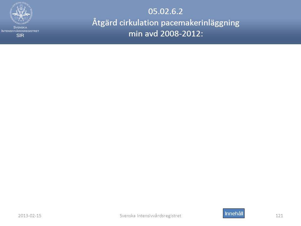 2013-02-15Svenska Intensivvårdsregistret121 05.02.6.2 Åtgärd cirkulation pacemakerinläggning min avd 2008-2012: Innehåll