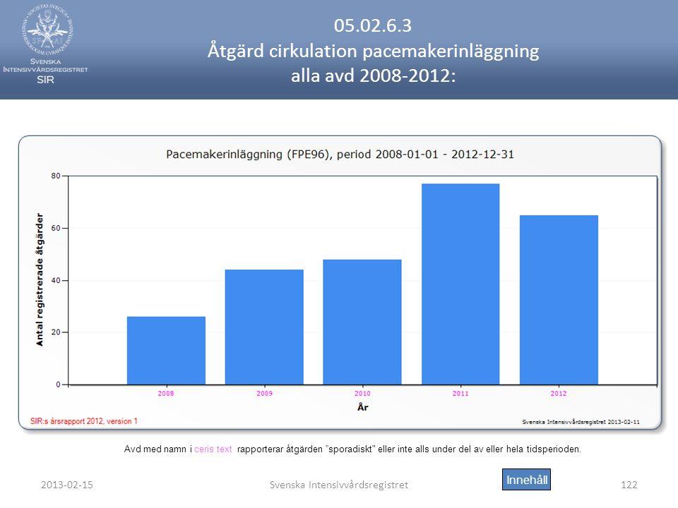 2013-02-15Svenska Intensivvårdsregistret122 05.02.6.3 Åtgärd cirkulation pacemakerinläggning alla avd 2008-2012: Innehåll Avd med namn i ceris text rapporterar åtgärden sporadiskt eller inte alls under del av eller hela tidsperioden.