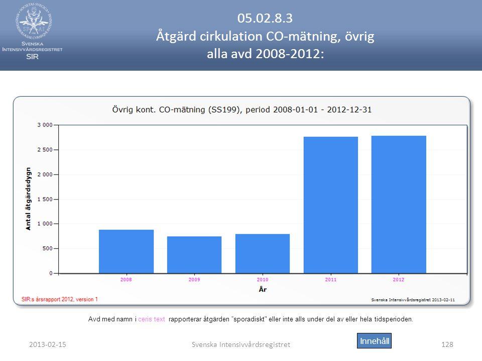 2013-02-15Svenska Intensivvårdsregistret128 05.02.8.3 Åtgärd cirkulation CO-mätning, övrig alla avd 2008-2012: Innehåll Avd med namn i ceris text rapporterar åtgärden sporadiskt eller inte alls under del av eller hela tidsperioden.