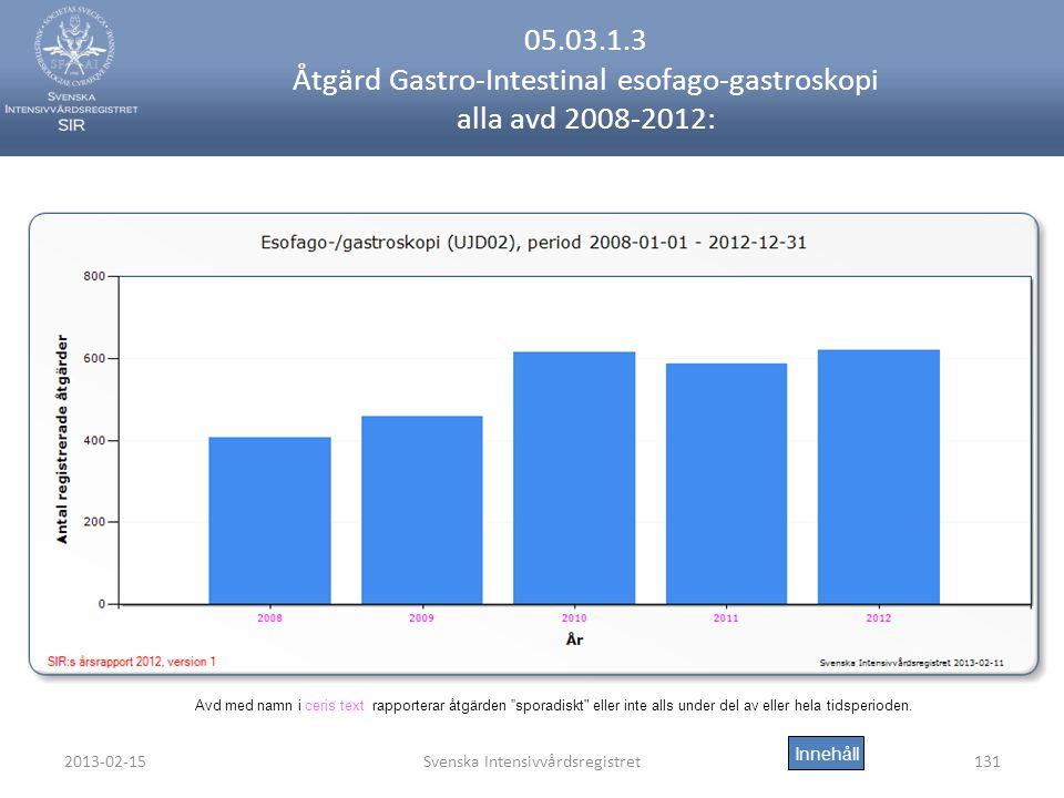 2013-02-15Svenska Intensivvårdsregistret131 05.03.1.3 Åtgärd Gastro-Intestinal esofago-gastroskopi alla avd 2008-2012: Innehåll Avd med namn i ceris text rapporterar åtgärden sporadiskt eller inte alls under del av eller hela tidsperioden.
