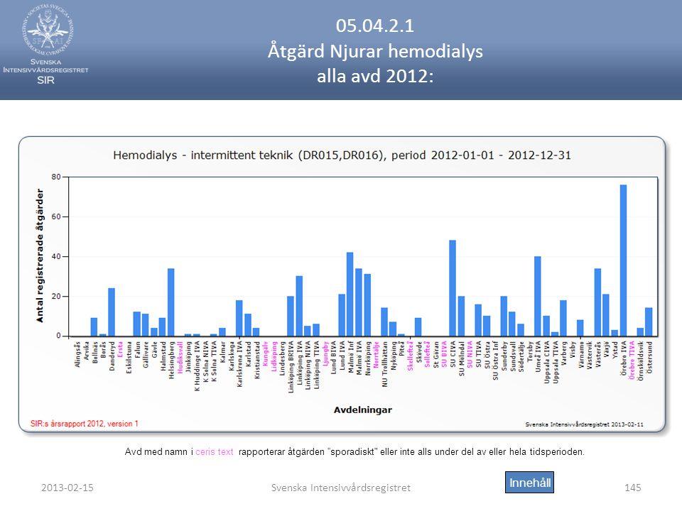 2013-02-15Svenska Intensivvårdsregistret145 05.04.2.1 Åtgärd Njurar hemodialys alla avd 2012: Innehåll Avd med namn i ceris text rapporterar åtgärden sporadiskt eller inte alls under del av eller hela tidsperioden.