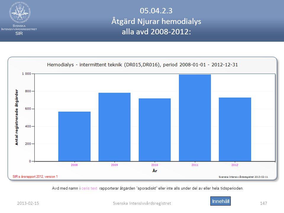 2013-02-15Svenska Intensivvårdsregistret147 05.04.2.3 Åtgärd Njurar hemodialys alla avd 2008-2012: Innehåll Avd med namn i ceris text rapporterar åtgärden sporadiskt eller inte alls under del av eller hela tidsperioden.
