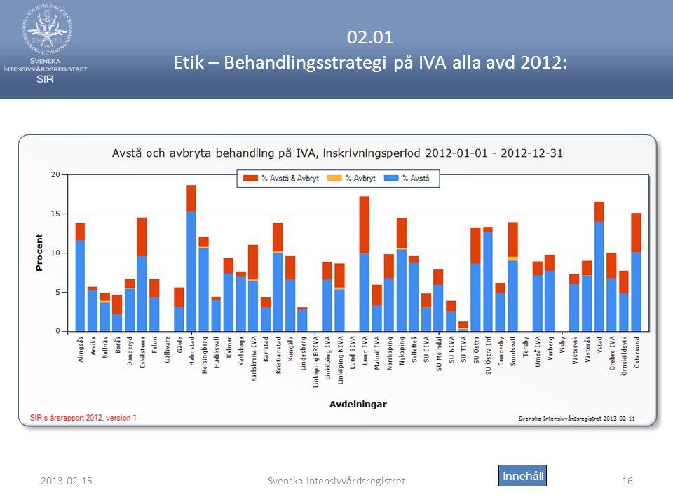 2013-02-15Svenska Intensivvårdsregistret16 02.01 Etik – Behandlingsstrategi på IVA alla avd 2012: Innehåll