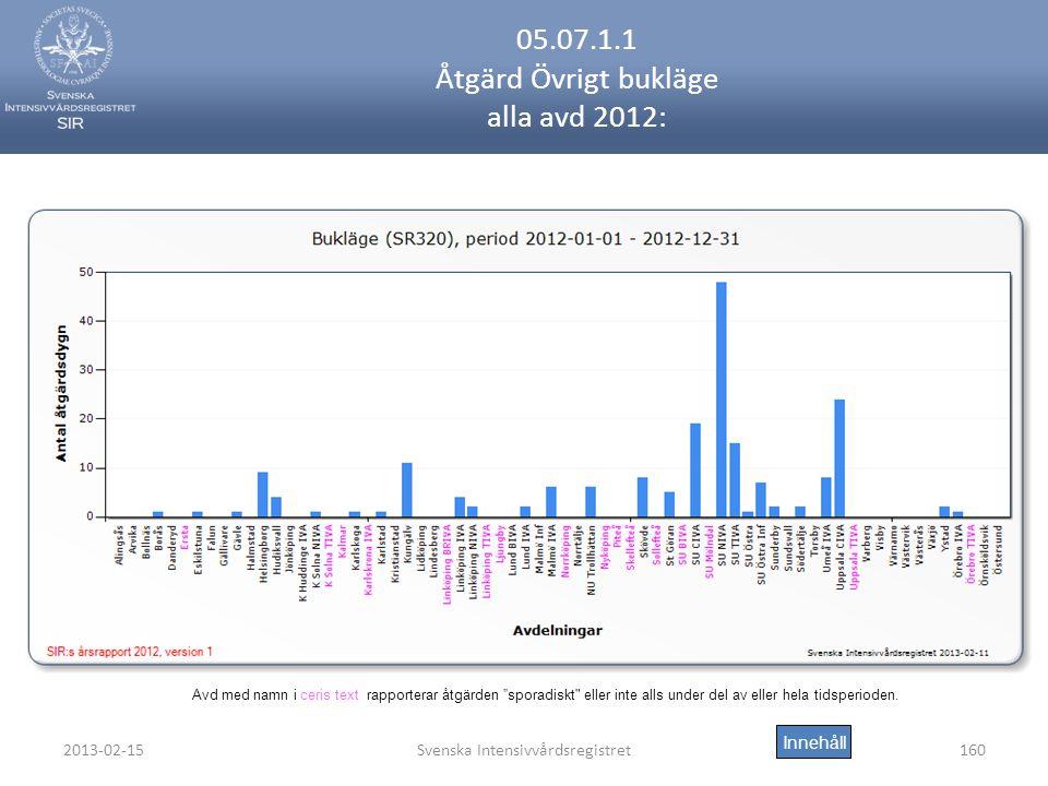 2013-02-15Svenska Intensivvårdsregistret160 05.07.1.1 Åtgärd Övrigt bukläge alla avd 2012: Innehåll Avd med namn i ceris text rapporterar åtgärden sporadiskt eller inte alls under del av eller hela tidsperioden.