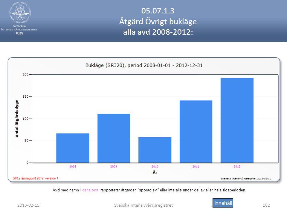2013-02-15Svenska Intensivvårdsregistret162 05.07.1.3 Åtgärd Övrigt bukläge alla avd 2008-2012: Innehåll Avd med namn i ceris text rapporterar åtgärden sporadiskt eller inte alls under del av eller hela tidsperioden.