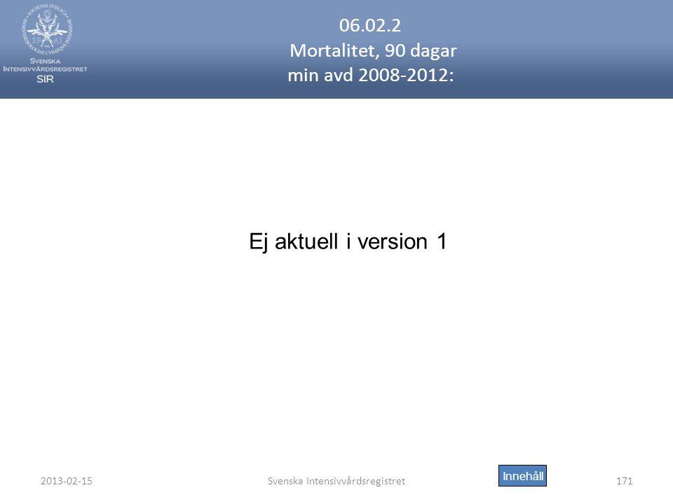 2013-02-15Svenska Intensivvårdsregistret171 06.02.2 Mortalitet, 90 dagar min avd 2008-2012: Innehåll Ej aktuell i version 1