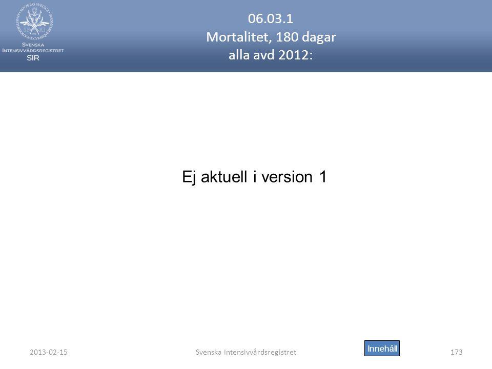 2013-02-15Svenska Intensivvårdsregistret173 06.03.1 Mortalitet, 180 dagar alla avd 2012: Innehåll Ej aktuell i version 1