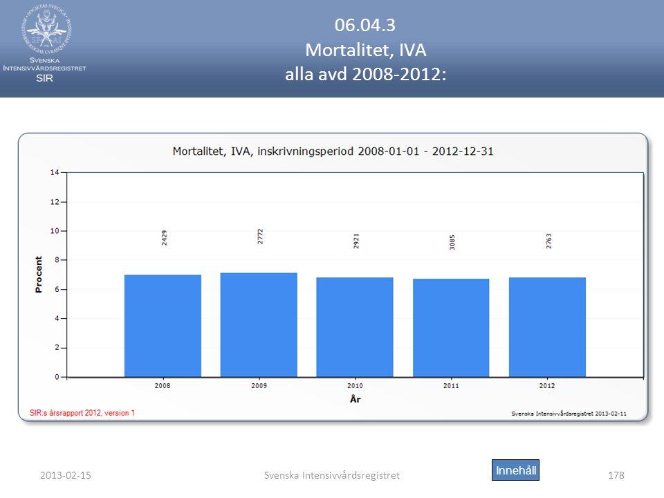 2013-02-15Svenska Intensivvårdsregistret178 06.04.3 Mortalitet, IVA alla avd 2008-2012: Innehåll