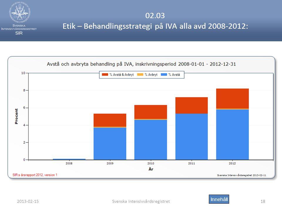 2013-02-15Svenska Intensivvårdsregistret18 02.03 Etik – Behandlingsstrategi på IVA alla avd 2008-2012: Innehåll