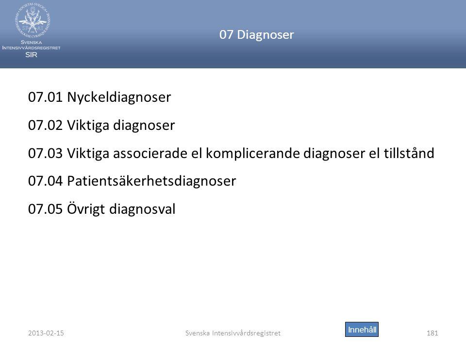 2013-02-15Svenska Intensivvårdsregistret181 07 Diagnoser 07.01 Nyckeldiagnoser 07.02 Viktiga diagnoser 07.03 Viktiga associerade el komplicerande diagnoser el tillstånd 07.04 Patientsäkerhetsdiagnoser 07.05 Övrigt diagnosval Innehåll