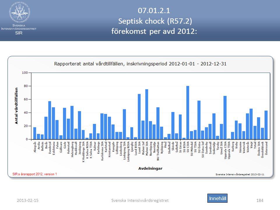 2013-02-15Svenska Intensivvårdsregistret184 07.01.2.1 Septisk chock (R57.2) förekomst per avd 2012: Innehåll