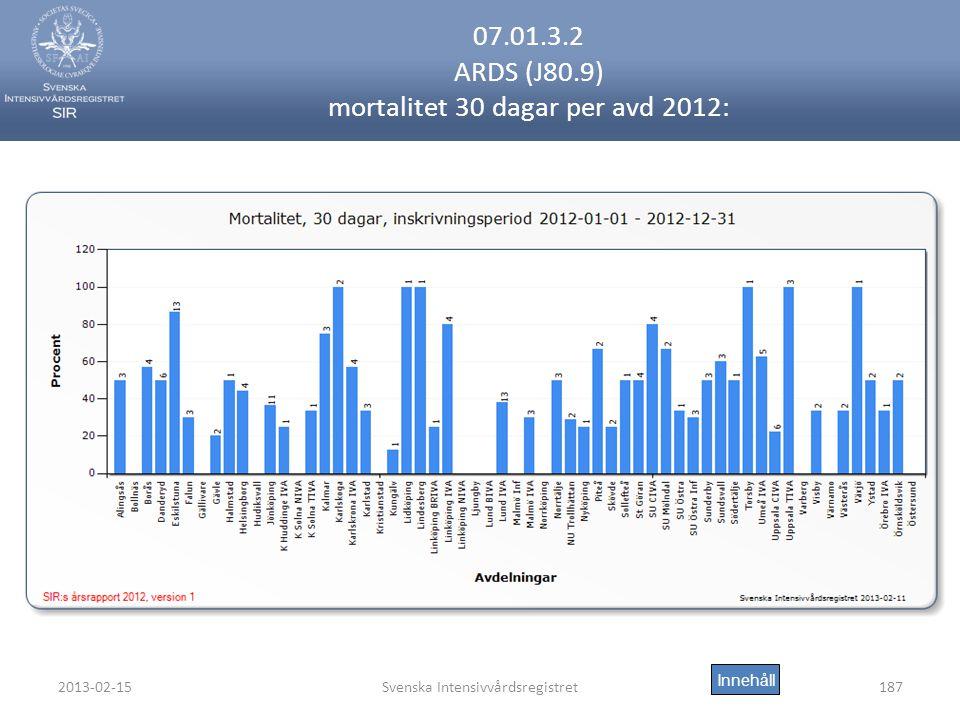 2013-02-15Svenska Intensivvårdsregistret187 07.01.3.2 ARDS (J80.9) mortalitet 30 dagar per avd 2012: Innehåll