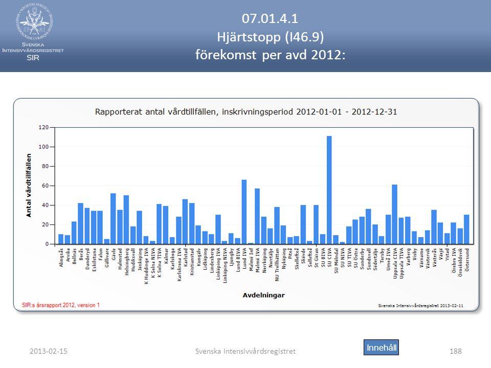 2013-02-15Svenska Intensivvårdsregistret188 07.01.4.1 Hjärtstopp (I46.9) förekomst per avd 2012: Innehåll