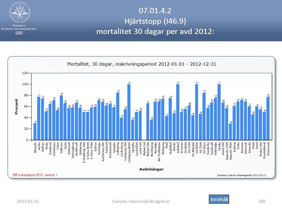 2013-02-15Svenska Intensivvårdsregistret189 07.01.4.2 Hjärtstopp (I46.9) mortalitet 30 dagar per avd 2012: Innehåll