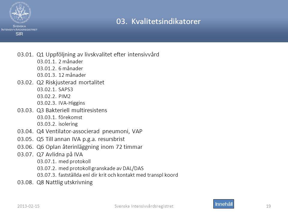 2013-02-15Svenska Intensivvårdsregistret19 03.Kvalitetsindikatorer 03.01.