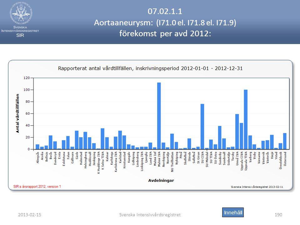 2013-02-15Svenska Intensivvårdsregistret190 07.02.1.1 Aortaaneurysm: (I71.0 el.