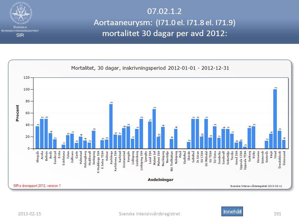 2013-02-15Svenska Intensivvårdsregistret191 07.02.1.2 Aortaaneurysm: (I71.0 el.