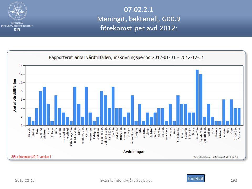 2013-02-15Svenska Intensivvårdsregistret192 07.02.2.1 Meningit, bakteriell, G00.9 förekomst per avd 2012: Innehåll