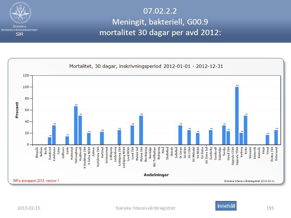 2013-02-15Svenska Intensivvårdsregistret193 07.02.2.2 Meningit, bakteriell, G00.9 mortalitet 30 dagar per avd 2012: Innehåll