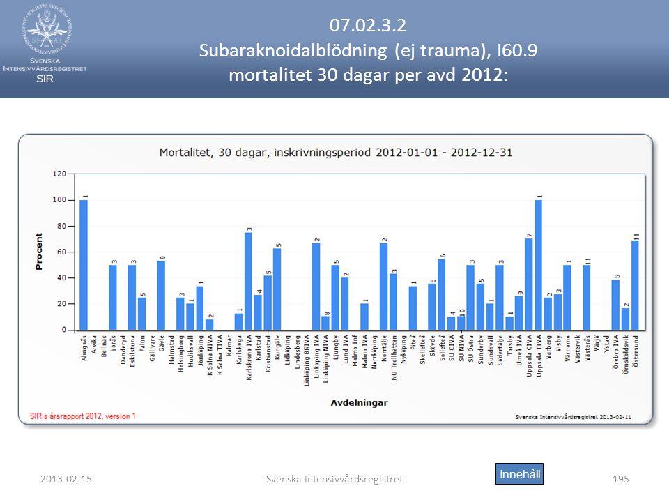2013-02-15Svenska Intensivvårdsregistret195 07.02.3.2 Subaraknoidalblödning (ej trauma), I60.9 mortalitet 30 dagar per avd 2012: Innehåll