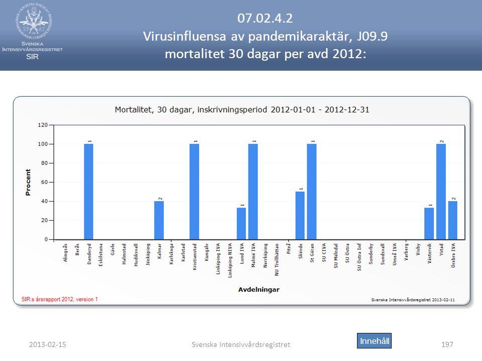 2013-02-15Svenska Intensivvårdsregistret197 07.02.4.2 Virusinfluensa av pandemikaraktär, J09.9 mortalitet 30 dagar per avd 2012: Innehåll