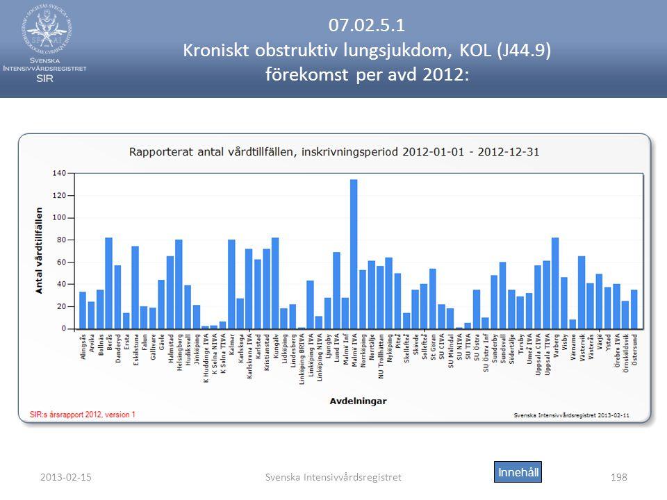 2013-02-15Svenska Intensivvårdsregistret198 07.02.5.1 Kroniskt obstruktiv lungsjukdom, KOL (J44.9) förekomst per avd 2012: Innehåll