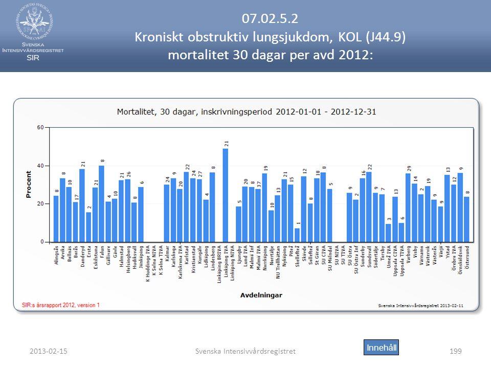 2013-02-15Svenska Intensivvårdsregistret199 07.02.5.2 Kroniskt obstruktiv lungsjukdom, KOL (J44.9) mortalitet 30 dagar per avd 2012: Innehåll