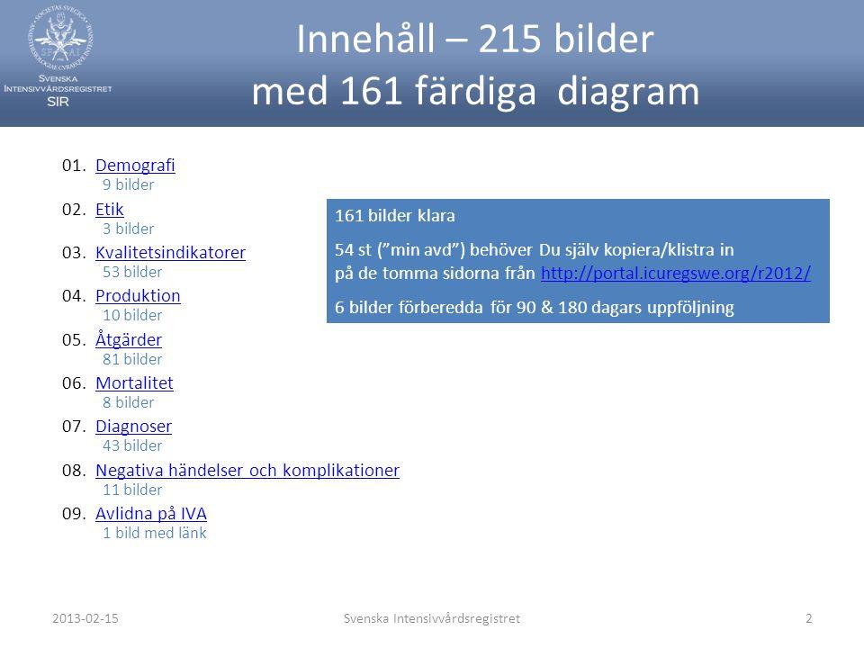 2013-02-15Svenska Intensivvårdsregistret2 Innehåll – 215 bilder med 161 färdiga diagram 01.
