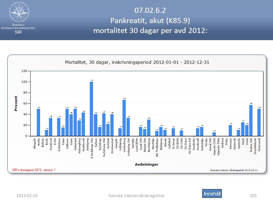 2013-02-15Svenska Intensivvårdsregistret201 07.02.6.2 Pankreatit, akut (K85.9) mortalitet 30 dagar per avd 2012: Innehåll