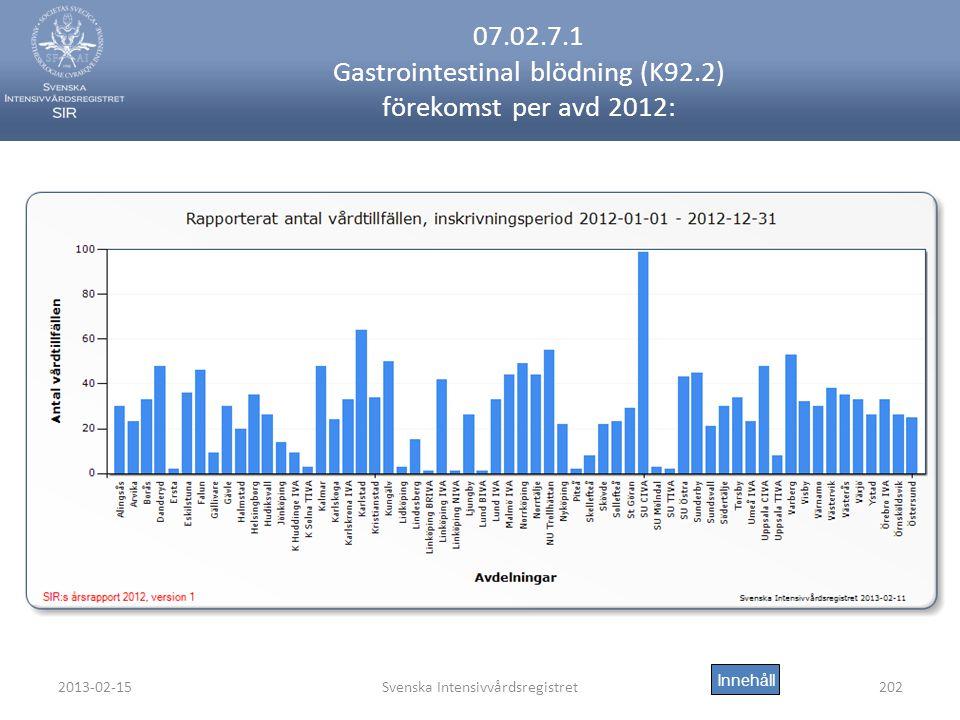 2013-02-15Svenska Intensivvårdsregistret202 07.02.7.1 Gastrointestinal blödning (K92.2) förekomst per avd 2012: Innehåll