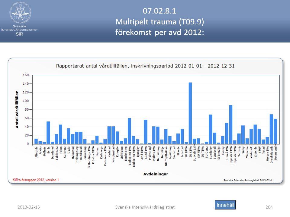 2013-02-15Svenska Intensivvårdsregistret204 07.02.8.1 Multipelt trauma (T09.9) förekomst per avd 2012: Innehåll