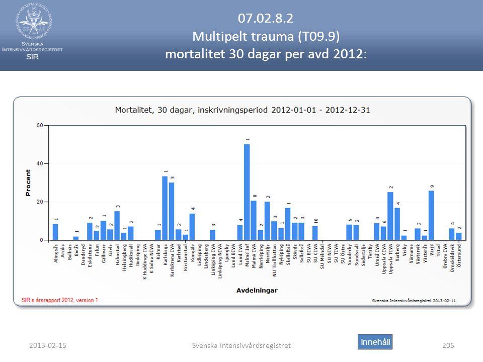 2013-02-15Svenska Intensivvårdsregistret205 07.02.8.2 Multipelt trauma (T09.9) mortalitet 30 dagar per avd 2012: Innehåll