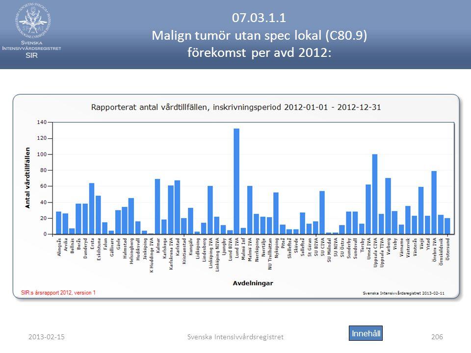 2013-02-15Svenska Intensivvårdsregistret206 07.03.1.1 Malign tumör utan spec lokal (C80.9) förekomst per avd 2012: Innehåll