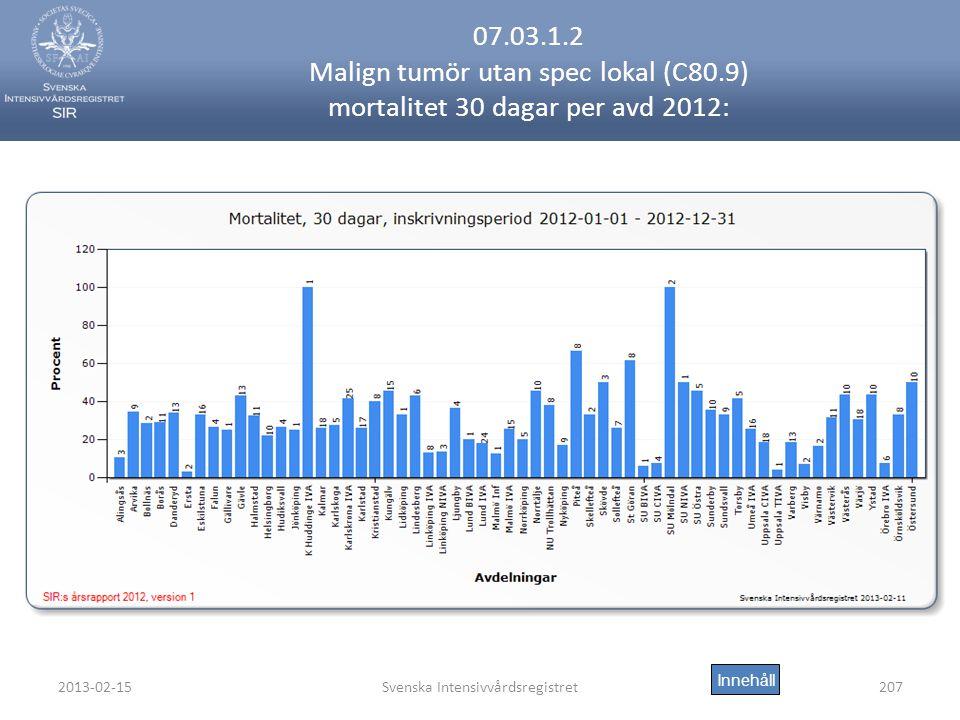 2013-02-15Svenska Intensivvårdsregistret207 07.03.1.2 Malign tumör utan spec lokal (C80.9) mortalitet 30 dagar per avd 2012: Innehåll