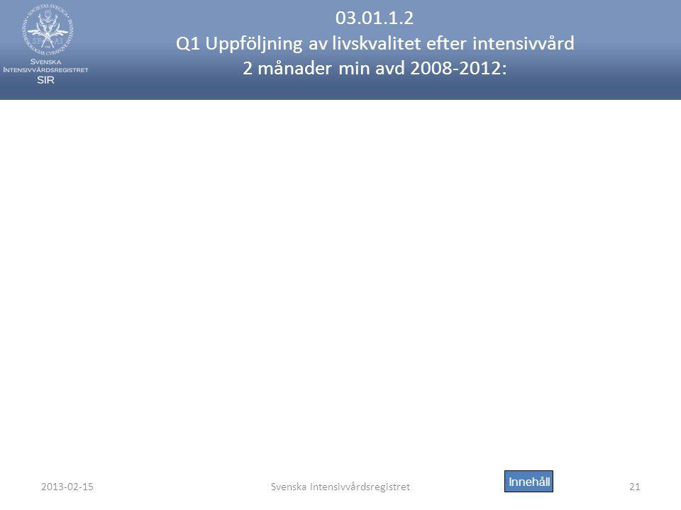 2013-02-15Svenska Intensivvårdsregistret21 03.01.1.2 Q1 Uppföljning av livskvalitet efter intensivvård 2 månader min avd 2008-2012: Innehåll